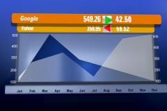 WASP3D_Finansal-Grafik